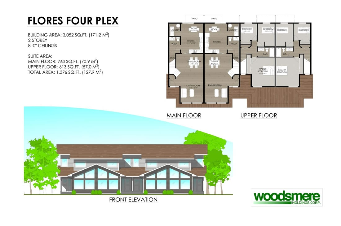 Flores Four Plex - Development Permit Presentation